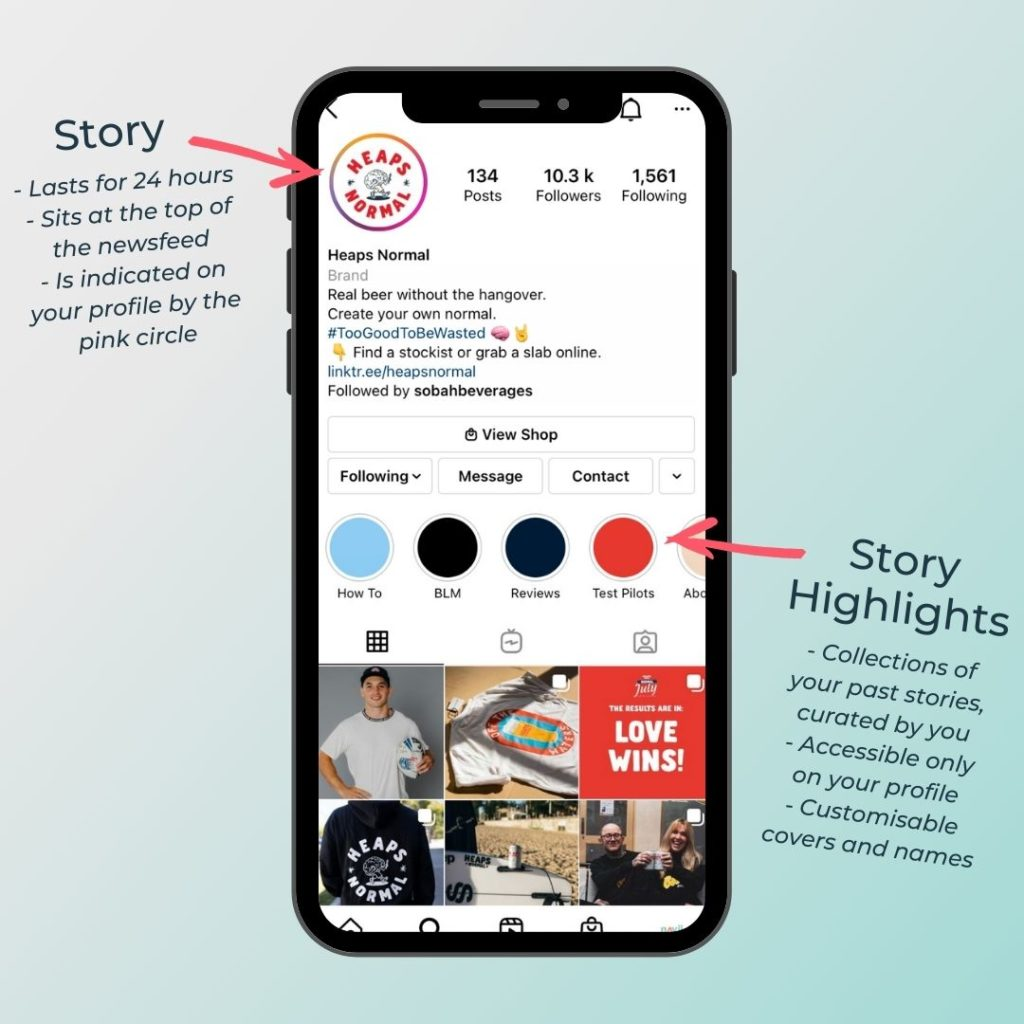 Diagram showing a phone screen with an instagram profile labelling the difference between an Instagram Story and a Story Highlight